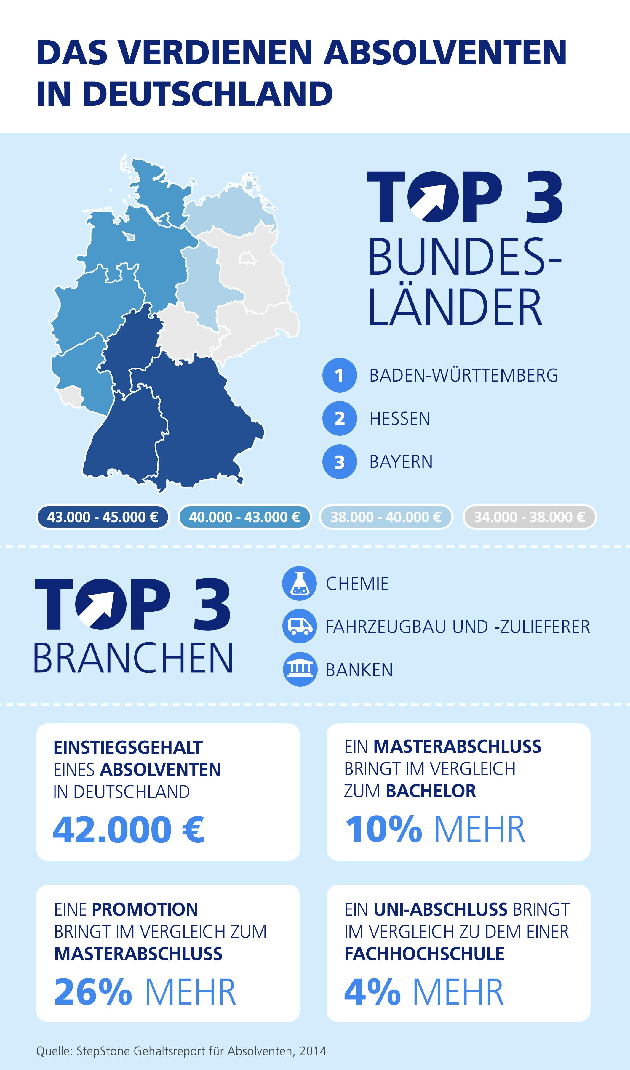 """Quelle: """"obs/StepStone Deutschland GmbH"""""""